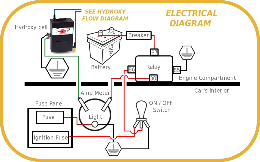 Hho Wiring Kit Diy Enthusiasts Wiring Diagrams