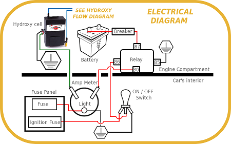 Wiring Diagram-s